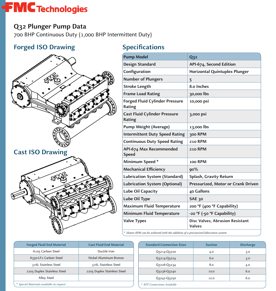 FMC Q32 700hp Quintuplex Plunger Pump Specifications